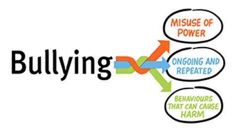 Short research paper about bullying pdf